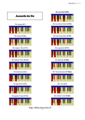 Sheet Music Piano Chords dictionary (in french only)